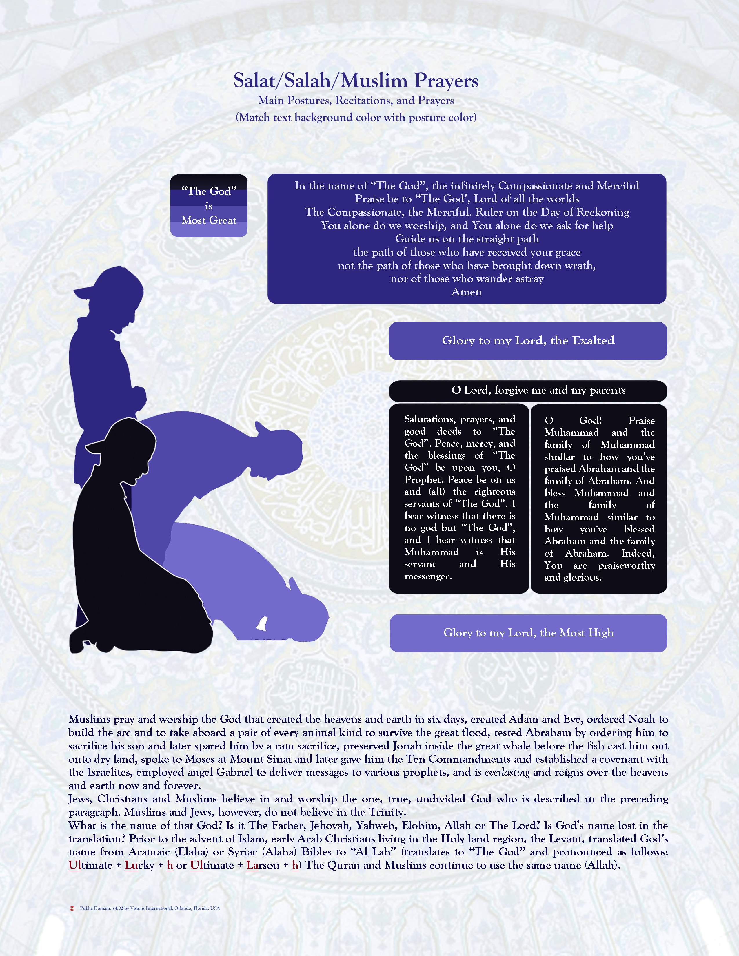 File Salat Salah Muslim Prayer