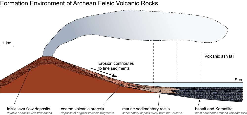 medium resolution of archean felsic volcanic rocks