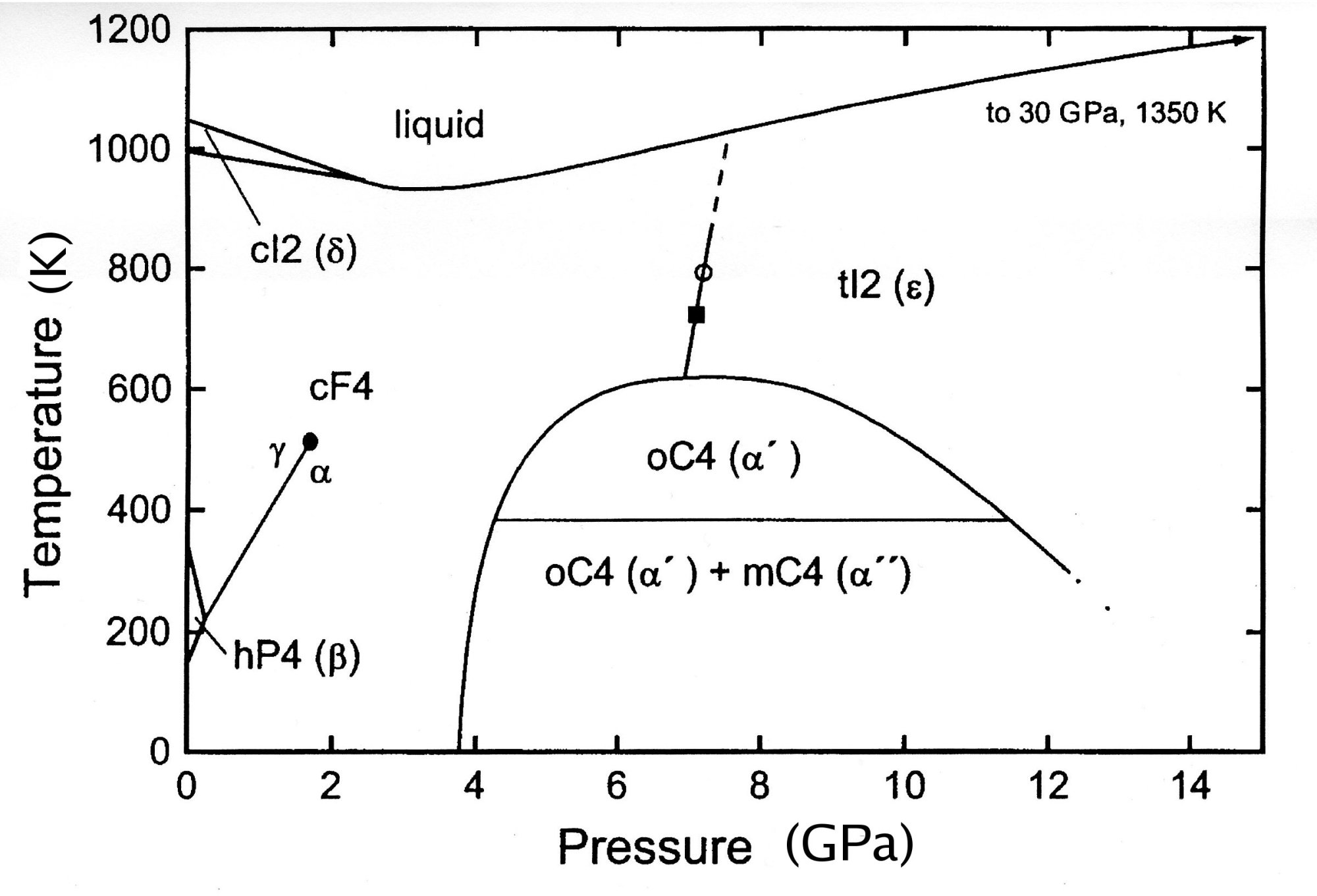 hight resolution of file cerium phase diagram jpg