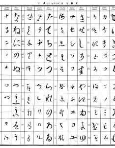 File japanese alphabet by engelbert kaempfer  also rh commonsmedia