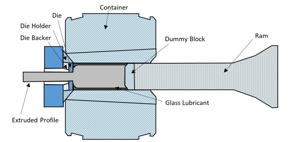 medium resolution of dfm guidelines for hot metal extrusion process