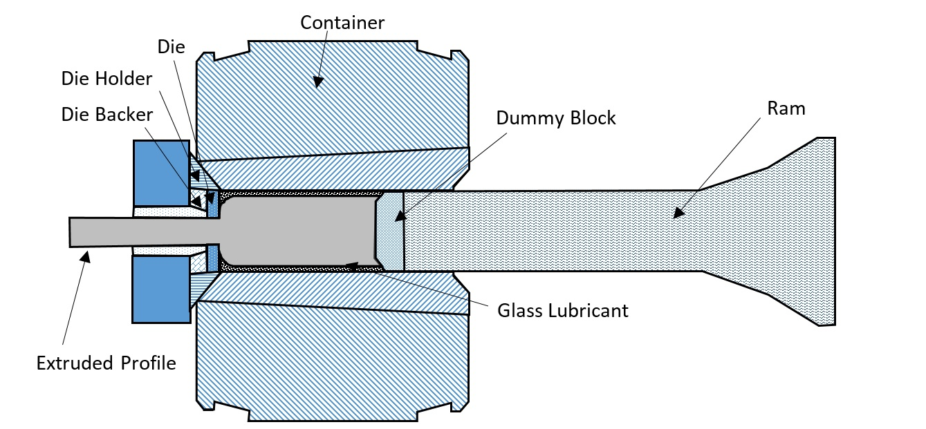 hight resolution of dfm guidelines for hot metal extrusion process