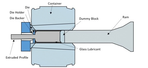 small resolution of dfm guidelines for hot metal extrusion process