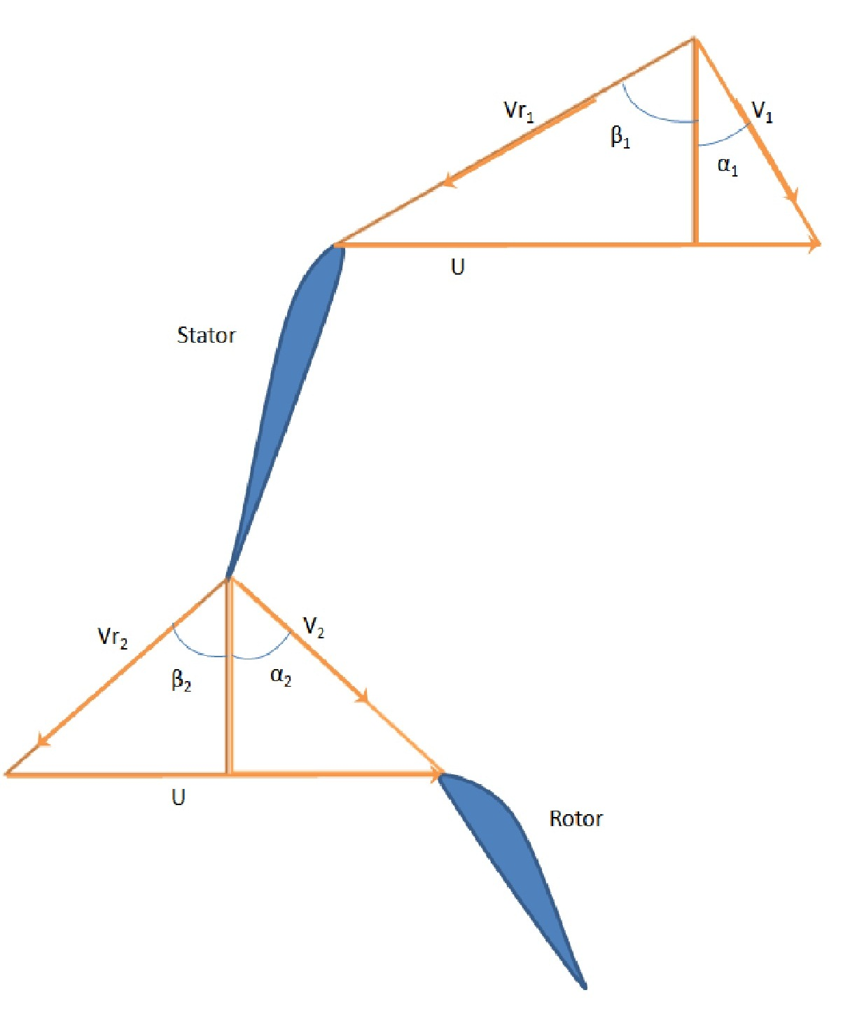 hight resolution of file velocity triangle for reaction more than 50 jpg