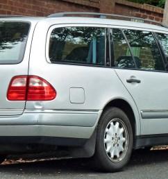 file 1997 mercedes benz e 240 s 210 elegance station wagon  [ 3580 x 1656 Pixel ]