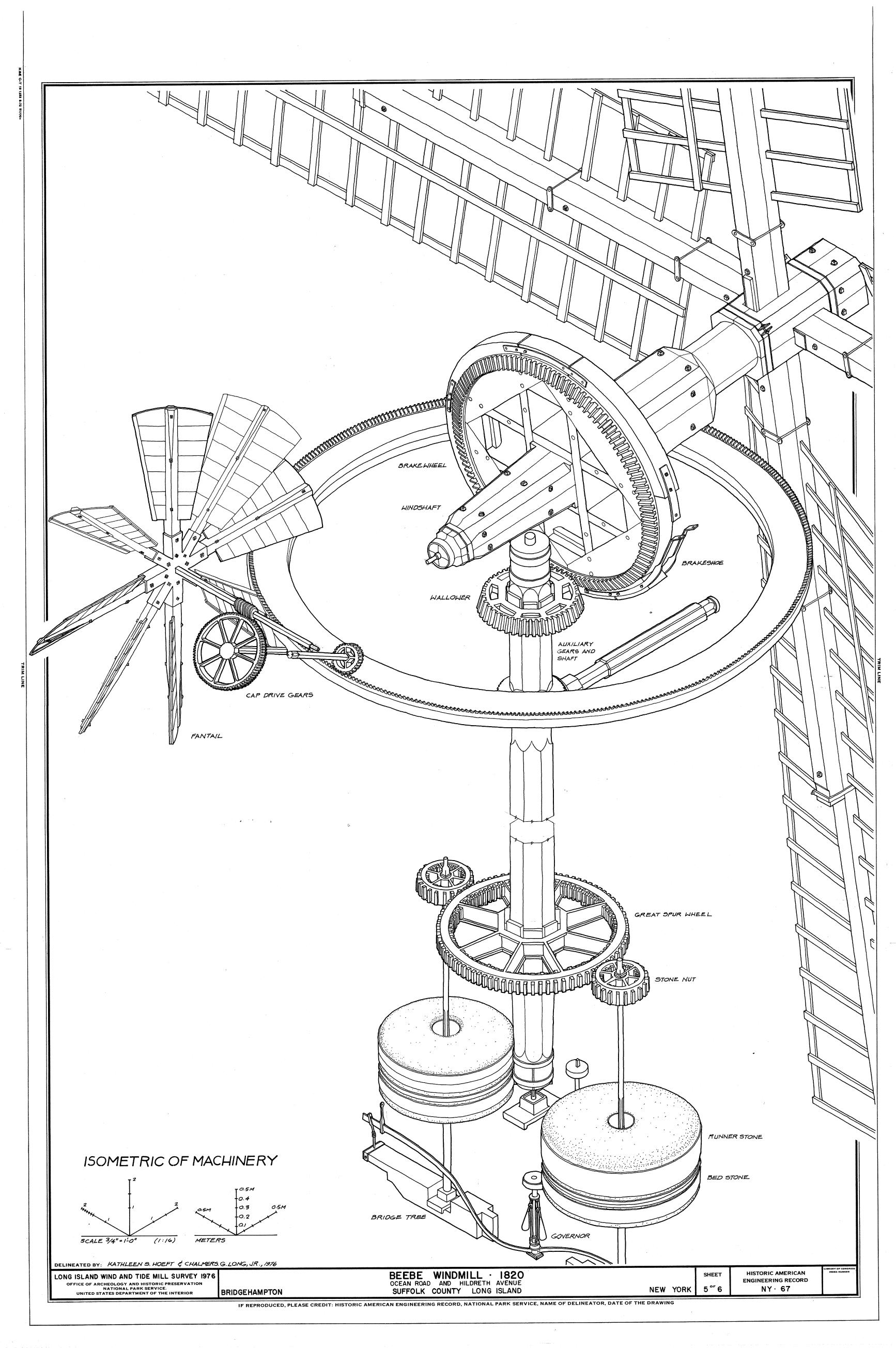 Geschiedenis En Toekomst Van De Industriele Windmolen