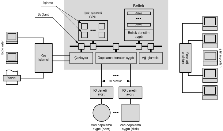 mainframe architecture diagram cat6 straight through wiring file png wikimedia commons