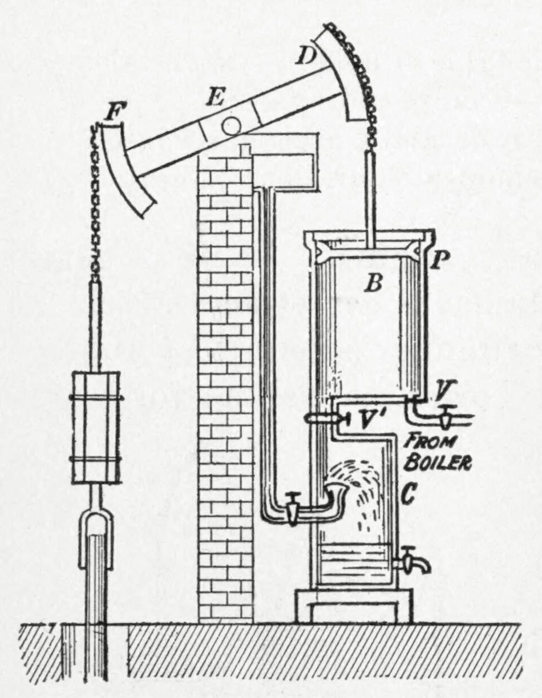 steam engine diagram video
