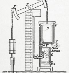piston engine animation diagram [ 950 x 1224 Pixel ]