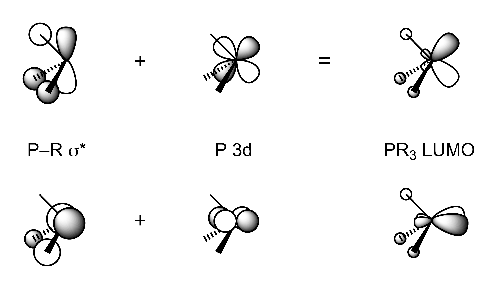 File Connelly Orpen Pr3 Pi Acceptor Orbitals