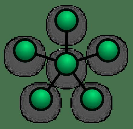 Berkas:NetworkTopology-Star.png