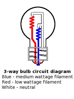 four way flat wiring diagram bt telephone cable 3 lamp wikipedia circuit of a bulb