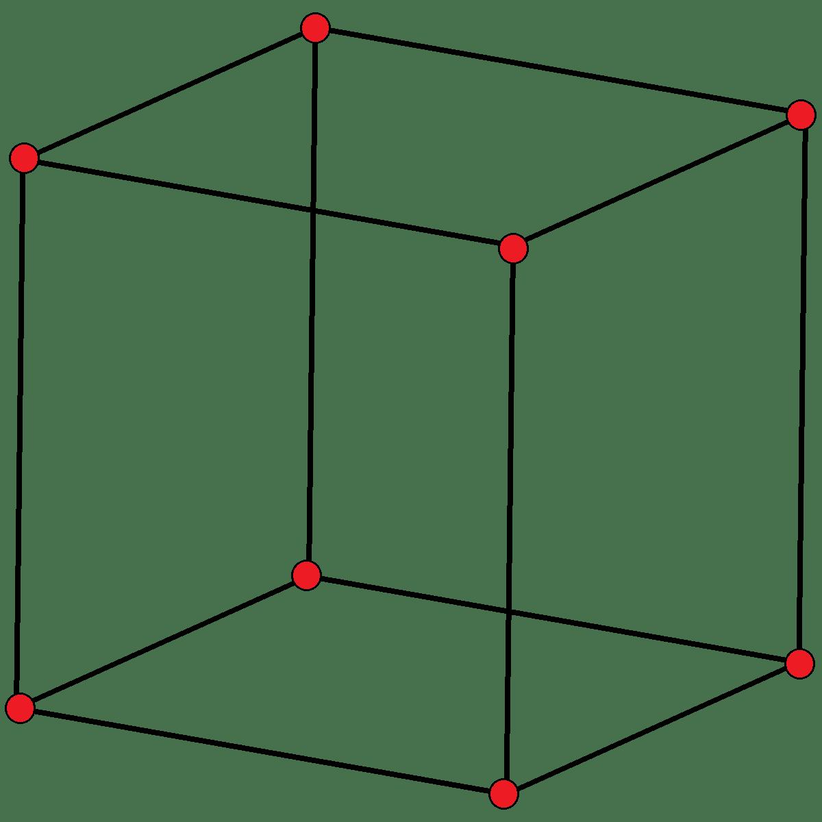 file cube skew orthogonal