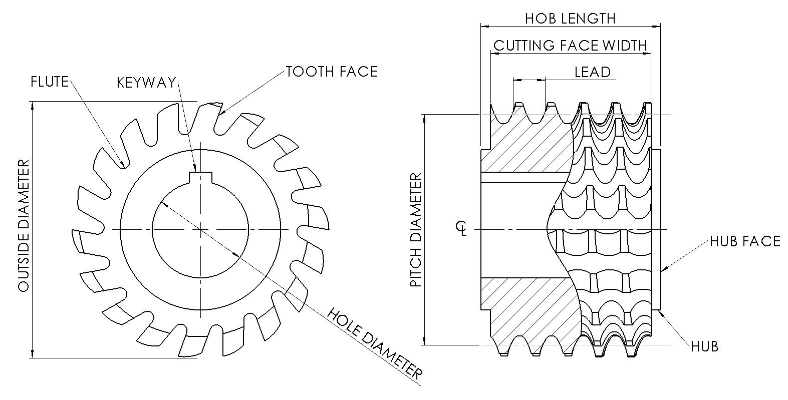 File Hob Dimensions