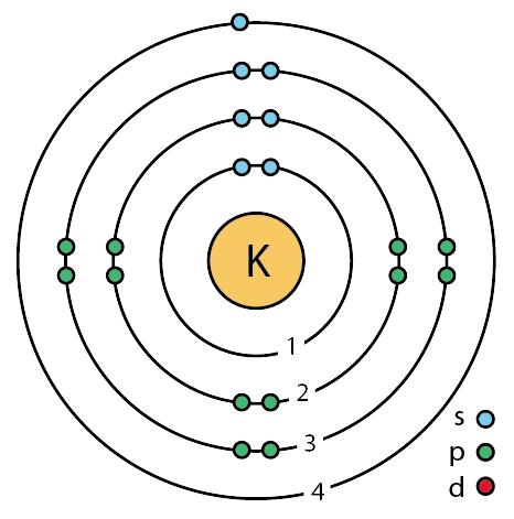 Cobalt Element Diagram Sodium Element Diagram Wiring