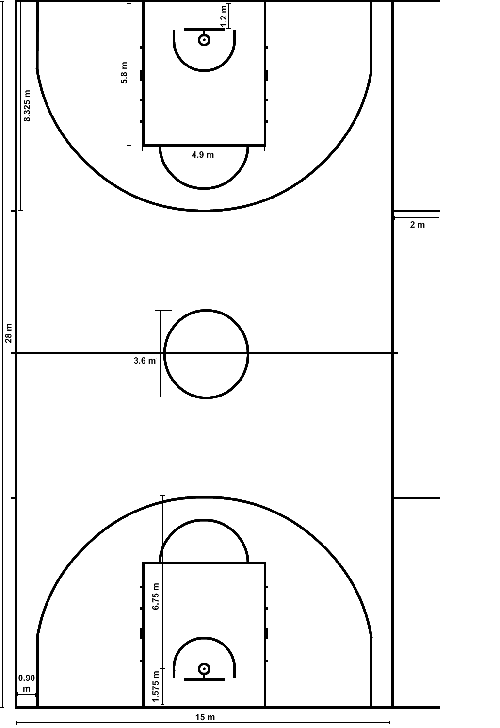 for basketball coaches court diagram 1990 club car 36 volt wiring file measurements png wikimedia commons