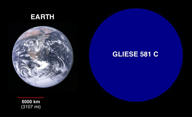 https://i0.wp.com/upload.wikimedia.org/wikipedia/commons/6/69/Gliese581cEarthComparison2.png