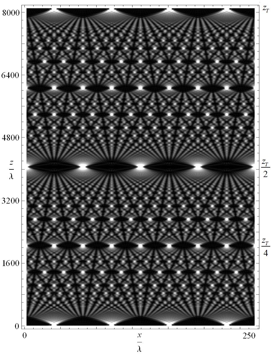 Talbot effect  Wikipedia