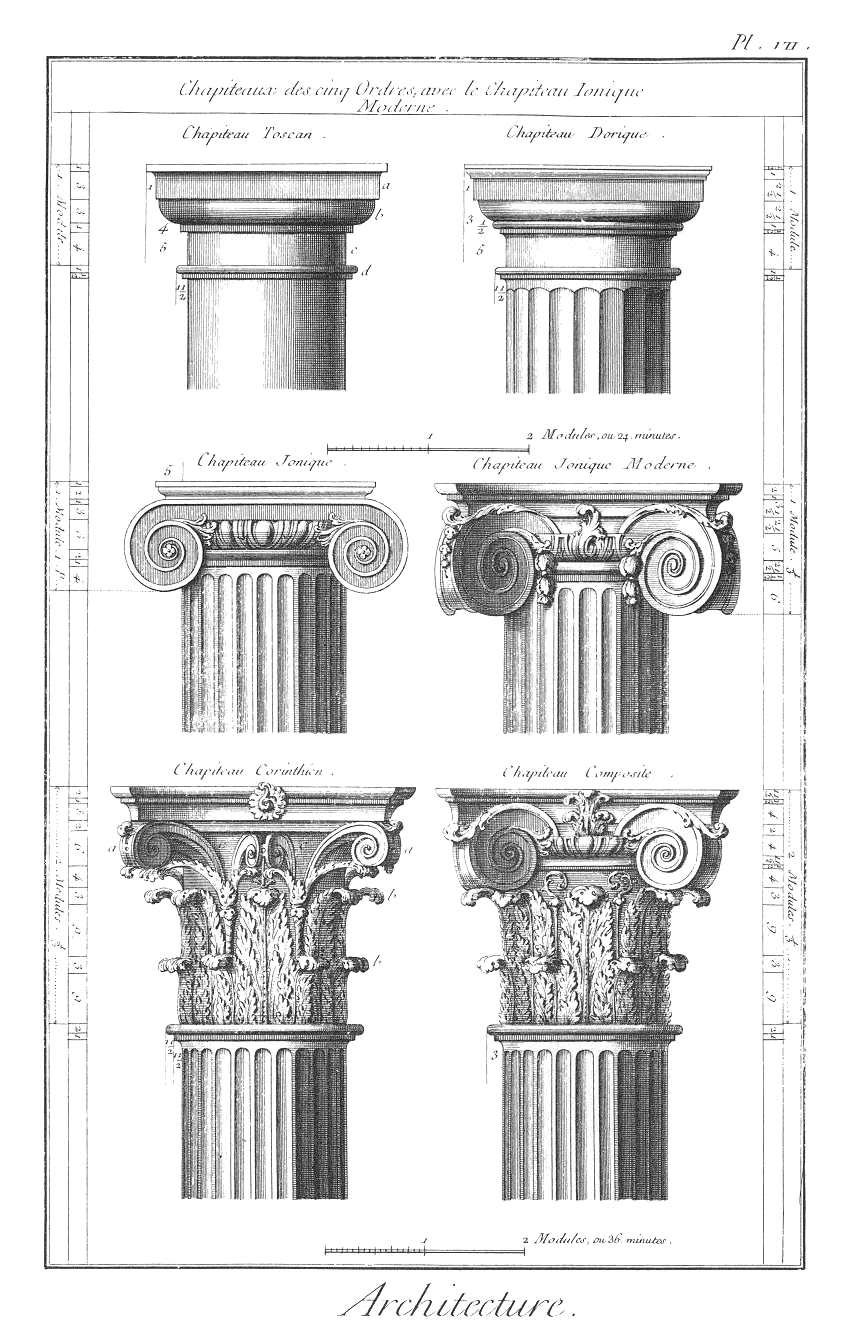 File:Classical orders from the Encyclopedie.png