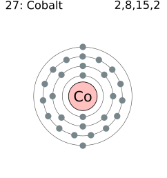 file electron shell 027 cobalt png wikimedia commons bohr diagram for sulfur bohr diagram for nickel [ 1678 x 1835 Pixel ]