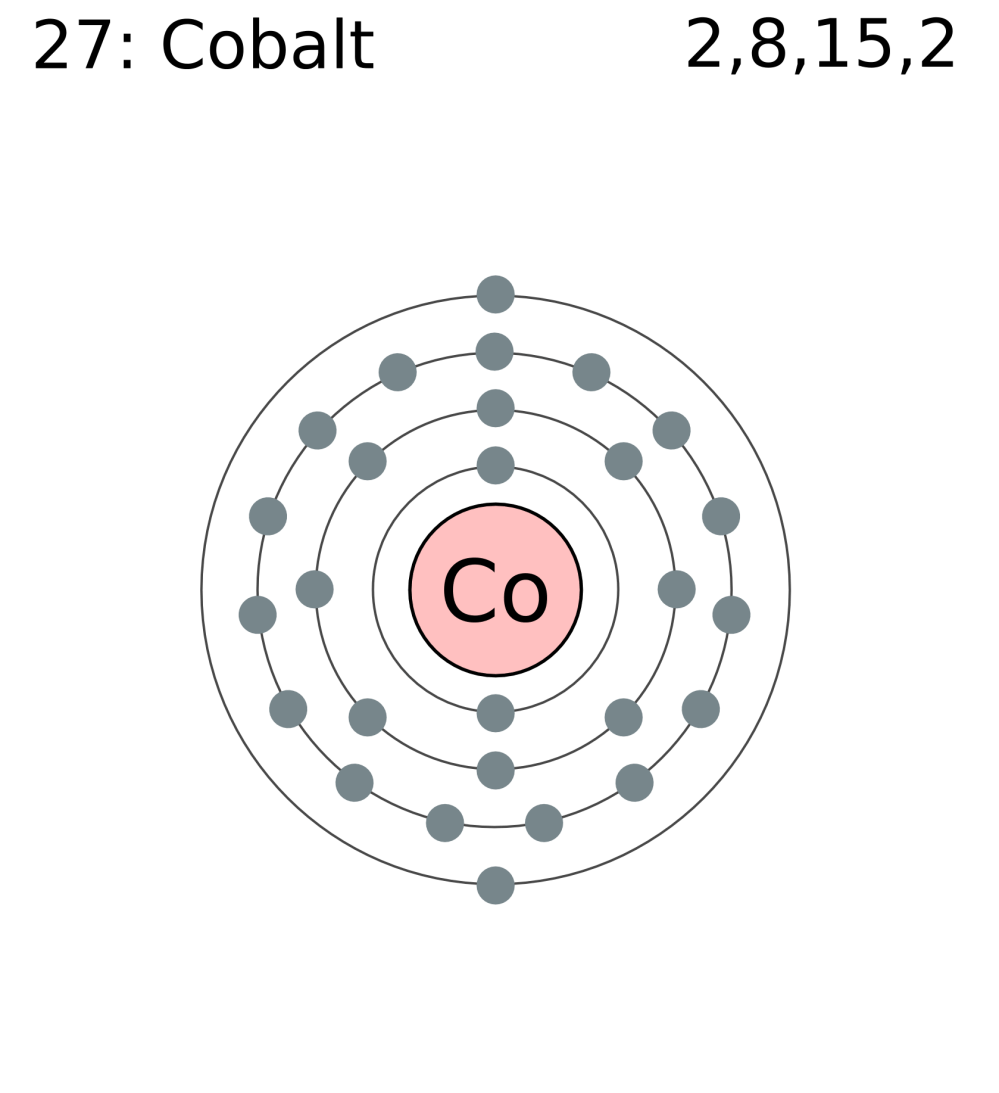 medium resolution of file electron shell 027 cobalt png wikimedia commons bohr diagram for sulfur bohr diagram for nickel