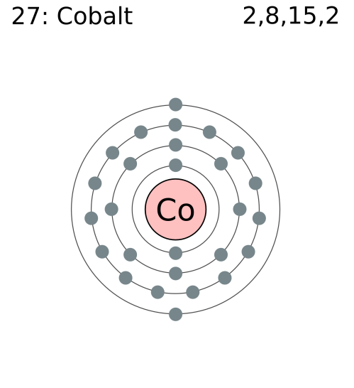 small resolution of file electron shell 027 cobalt png wikimedia commons bohr diagram for sulfur bohr diagram for nickel