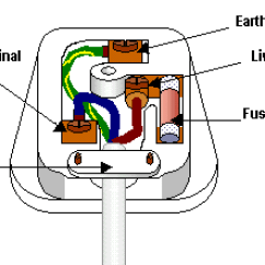 Plug Power Q2 Auto Wiring Diagram Color Code Gcse Science/safety In Mains Circuits - Wikibooks, Open Books For An World