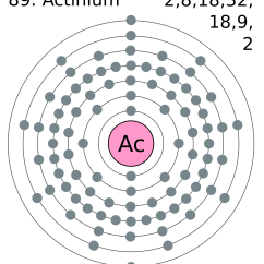 Number For Nickel Shell Diagram Ford Round Trailer Plug Wiring File Electron 089 Actinium Png Wikimedia Commons