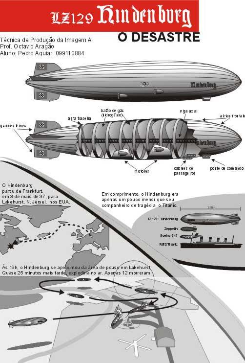 Infographic_Hindenburg.jpg