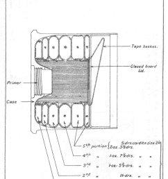 file qf 3 7 inch mountain howitzer cartridge 9 oz cordite md or rdb size 2 25 mark ii diagram jpg [ 710 x 1200 Pixel ]