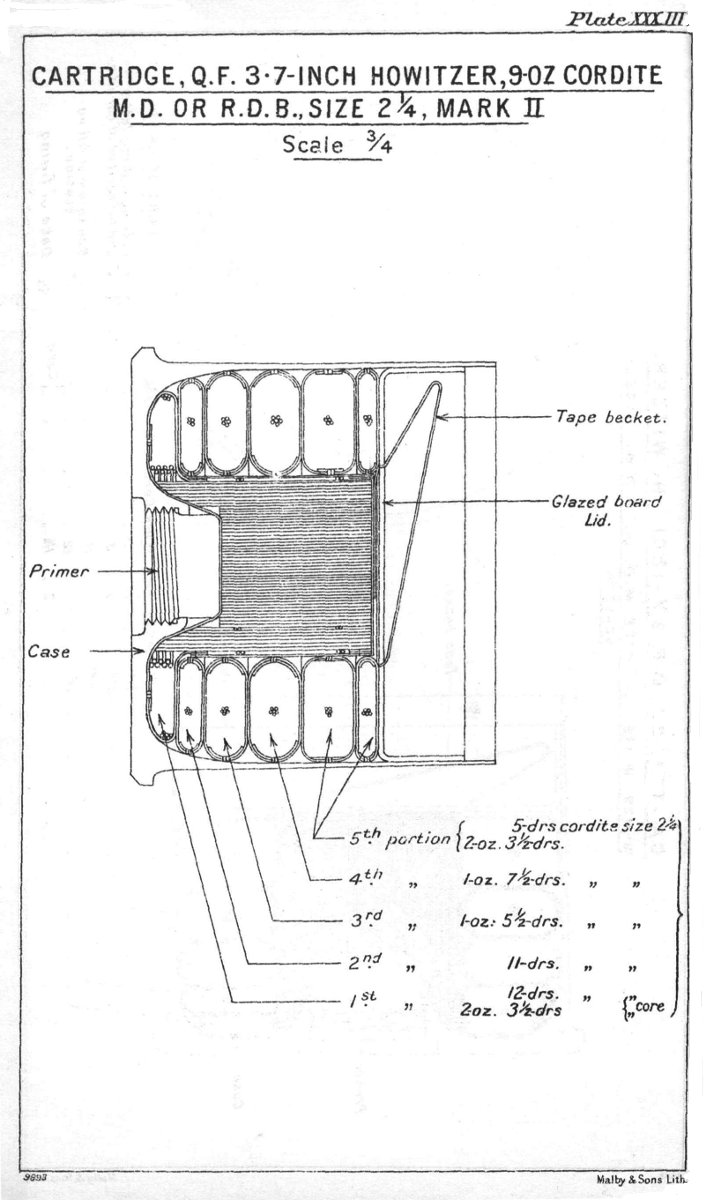 medium resolution of file qf 3 7 inch mountain howitzer cartridge 9 oz cordite md or rdb size 2 25 mark ii diagram jpg
