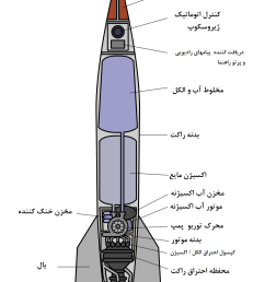 file v 2 rocket diagram with persian labels png [ 2000 x 2669 Pixel ]