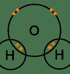 covalent bond [ 1100 x 933 Pixel ]