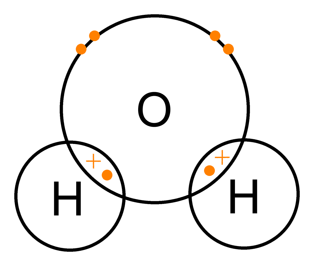 hight resolution of covalent bond