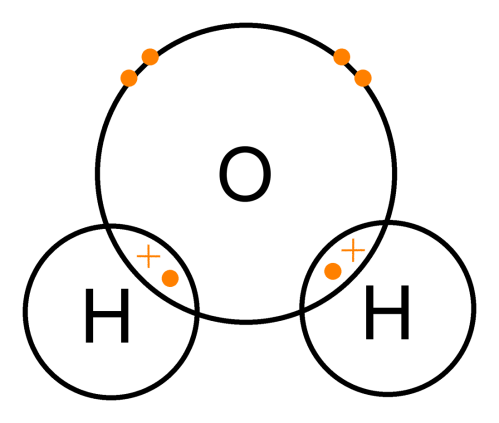 small resolution of covalent bond