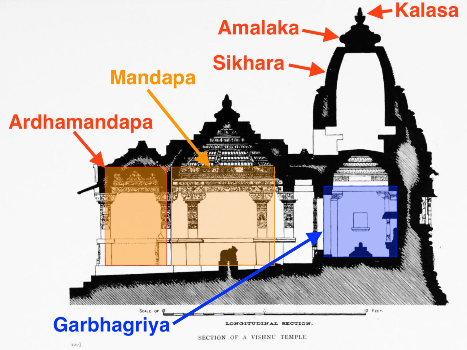 hight resolution of hindu temple architecture