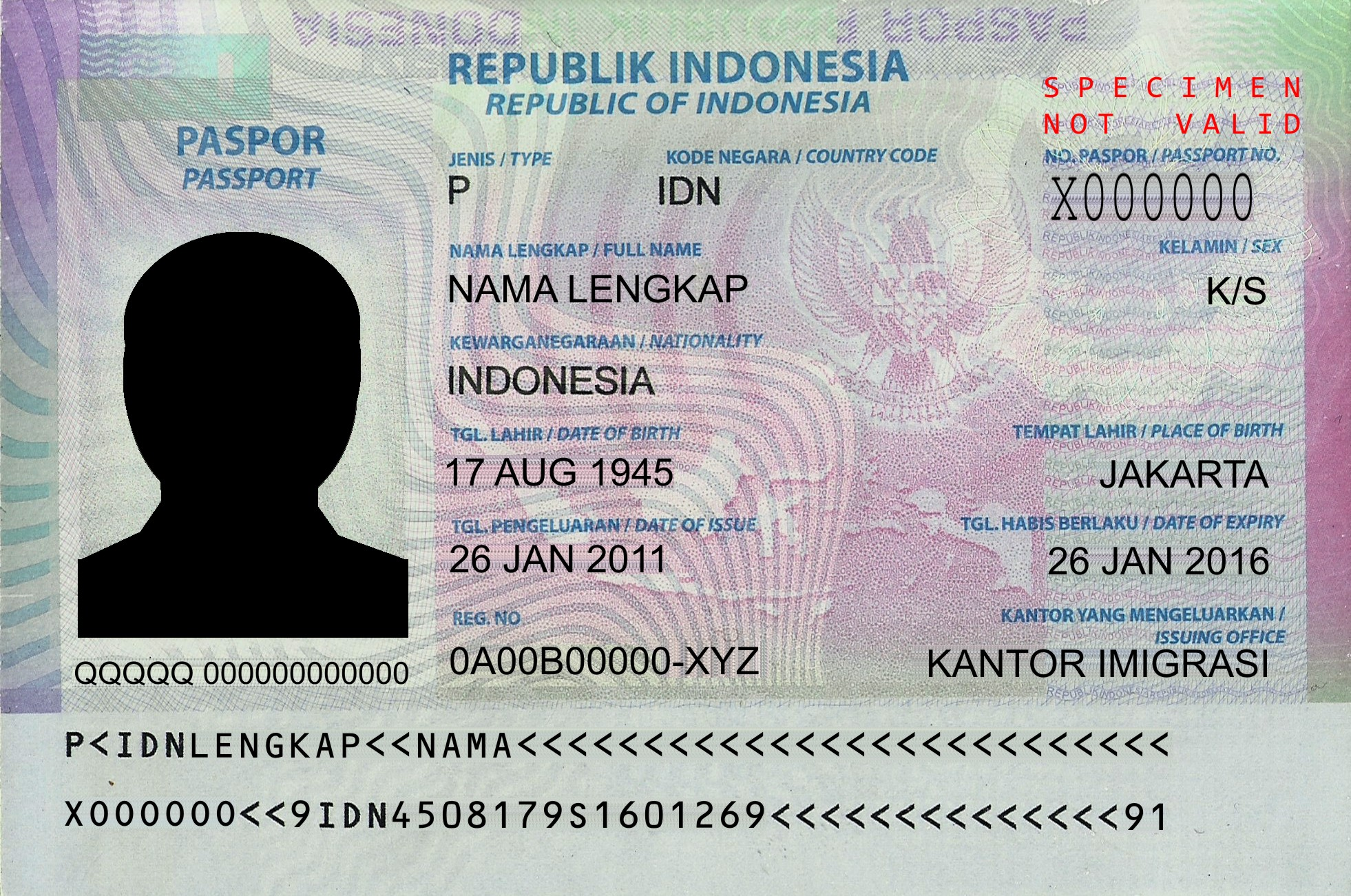 Passport validity  Wikiwand