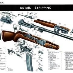 M1 Rifle Diagram Domestic Lighting Wiring Uk Wiki Carbine Upcscavenger