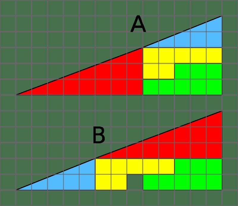 Missing square puzzle  Wikipedia