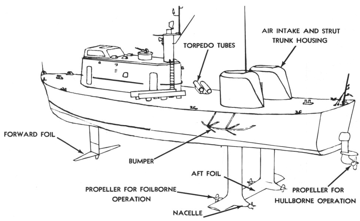File Uss High Point Pch 1 Diagram