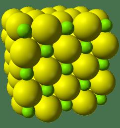 sulfur bohr diagram [ 1100 x 1091 Pixel ]