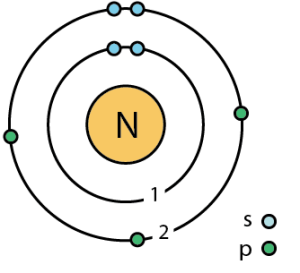 File:7 nitrogen (N) Bohr modelpng  Wikimedia Commons