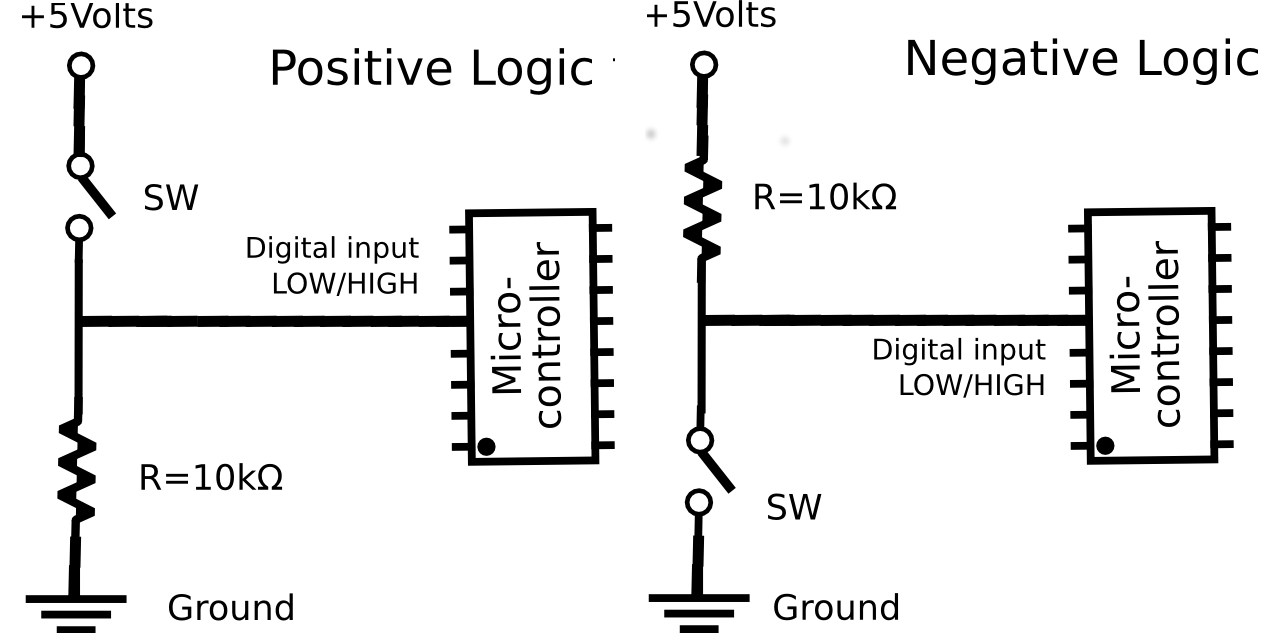 File:Positive Negative Logic connection of Switch with
