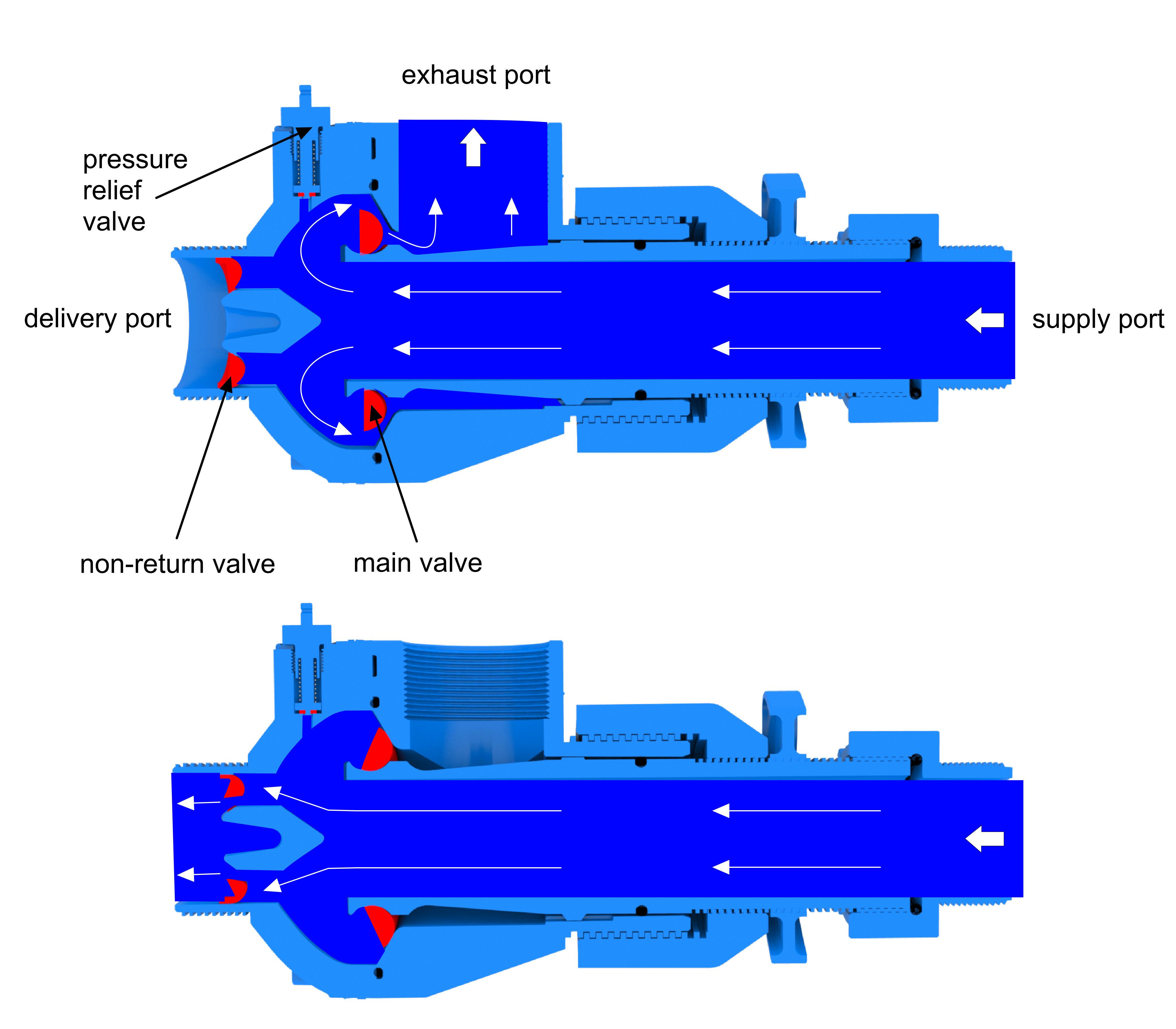 hydraulic ram diagram wiring for rv batteries file papa pump jpg wikimedia commons