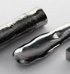 diagram of rhenium [ 4848 x 3052 Pixel ]