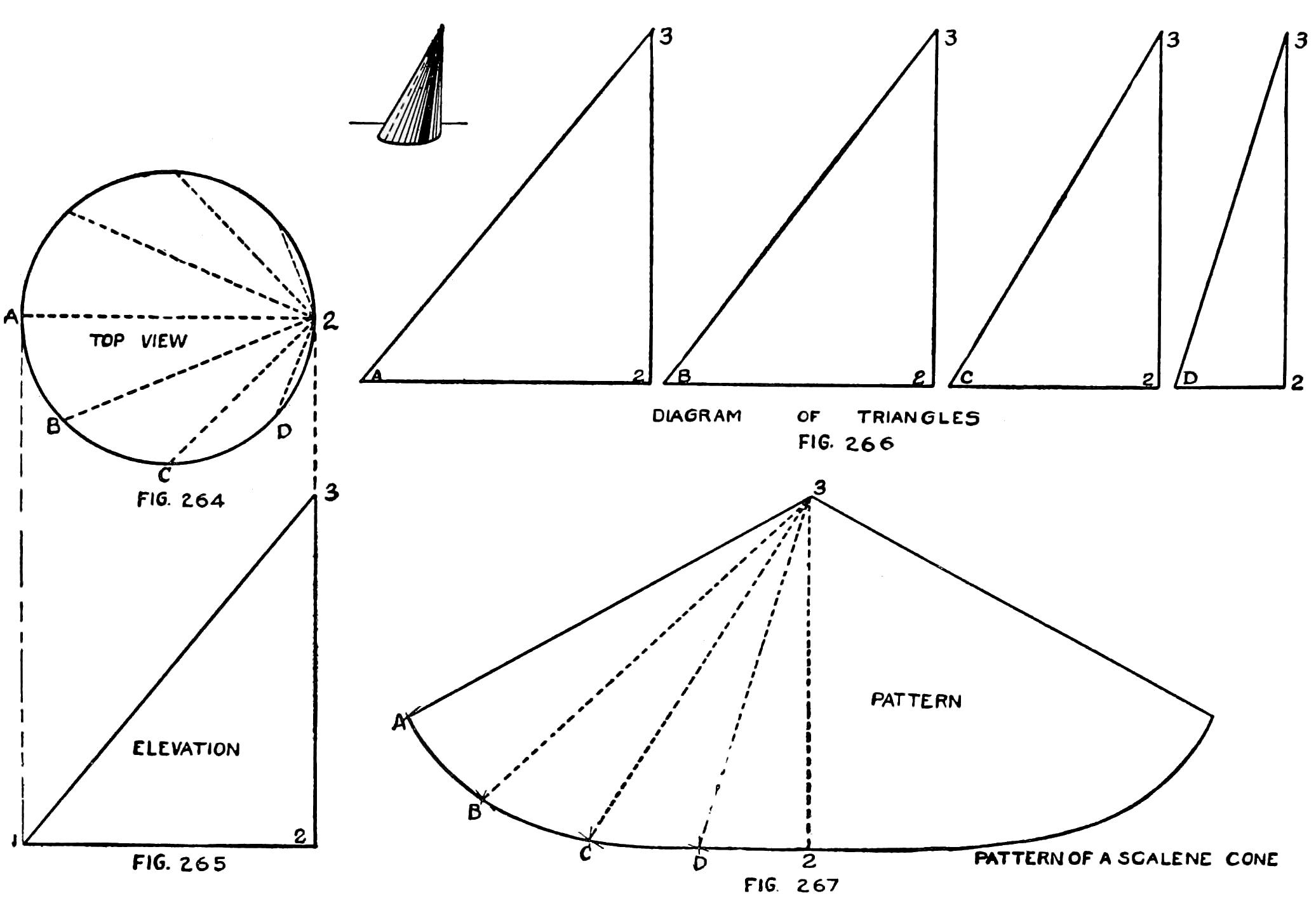 File Smd D200 Scalene Cone