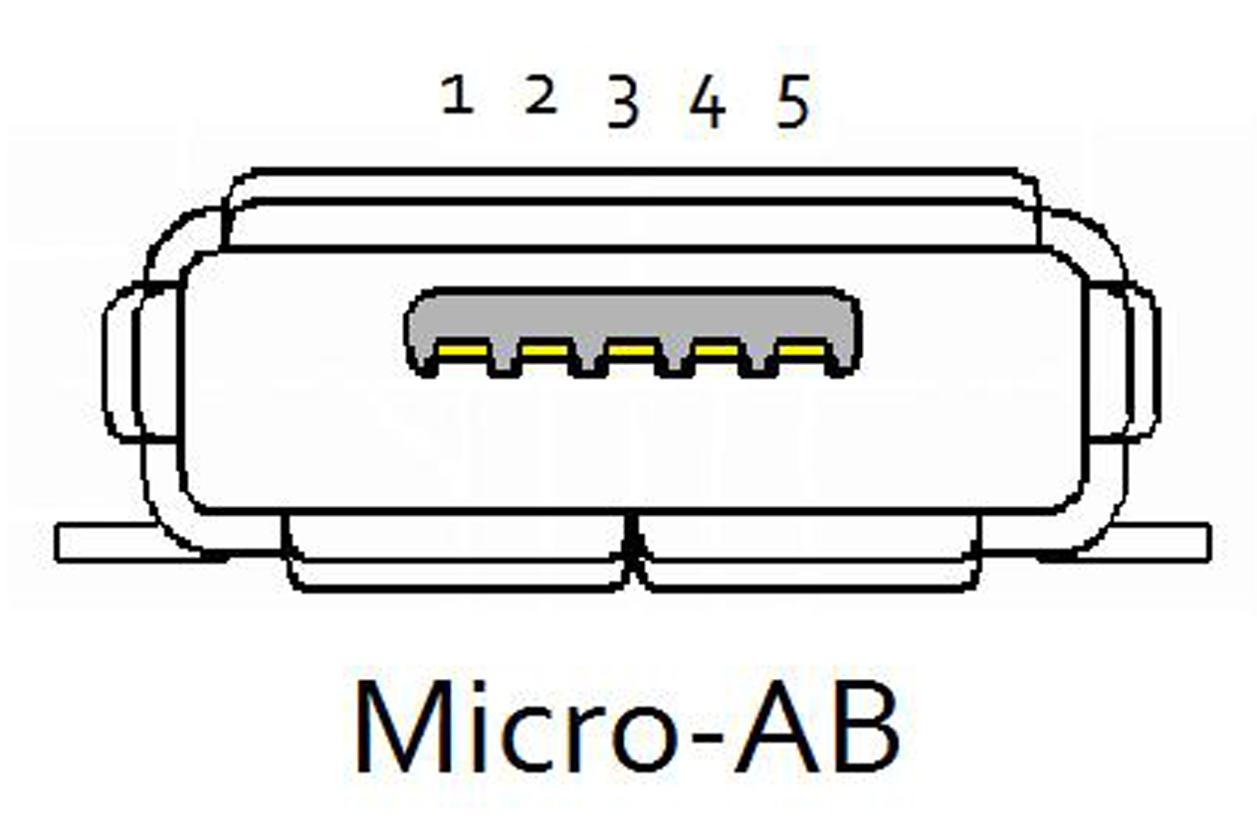 usb wiring diagram wiki etre couche 5 lettres file micro ab receptacle jpg