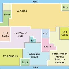 Architecture Software Block Diagram Condor Mdr2 Pressure Switch Wiring Soubor Via Isaiah Jpg  Wikipedie