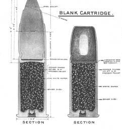 diagram of bullet diagram database reg mix bullet diagram wiring diagram diagram of a bullet cartridge [ 1160 x 1913 Pixel ]