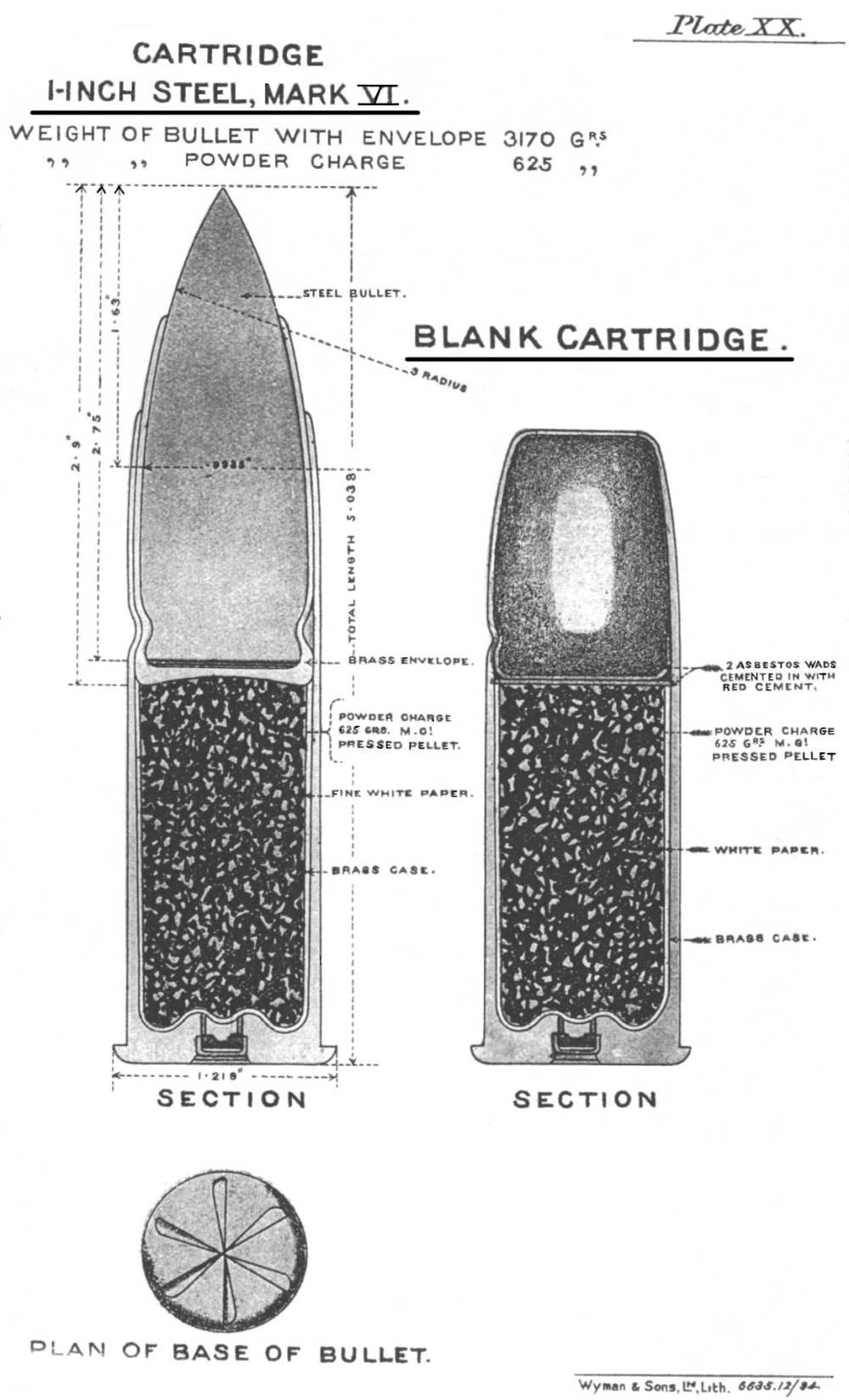 medium resolution of diagram of bullet diagram database reg mix bullet diagram wiring diagram diagram of a bullet cartridge